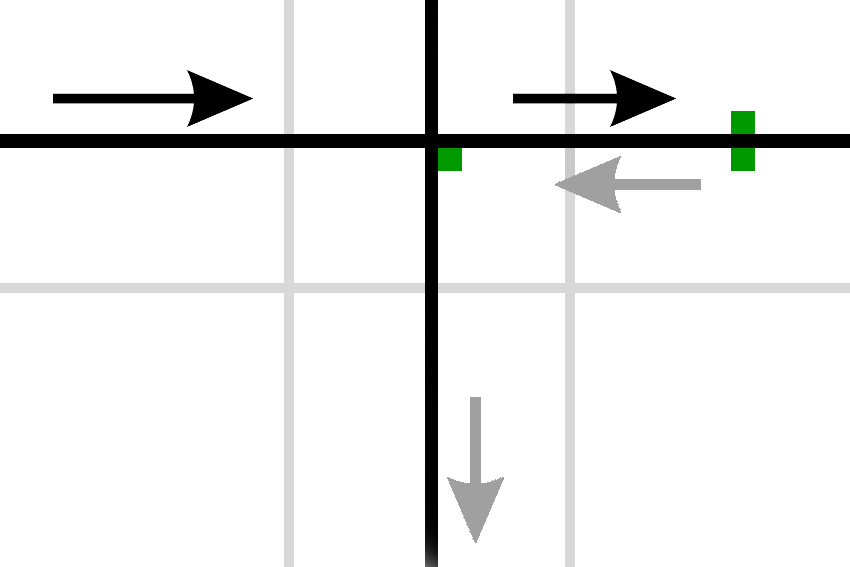 Image of dead end along the optimal path